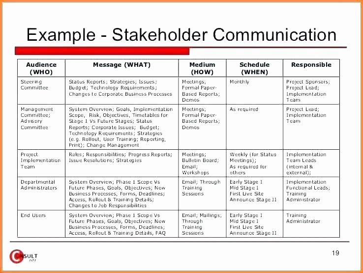 Project Communication Plan Template Lovely Project Plan Template 3 Management Munication Sample