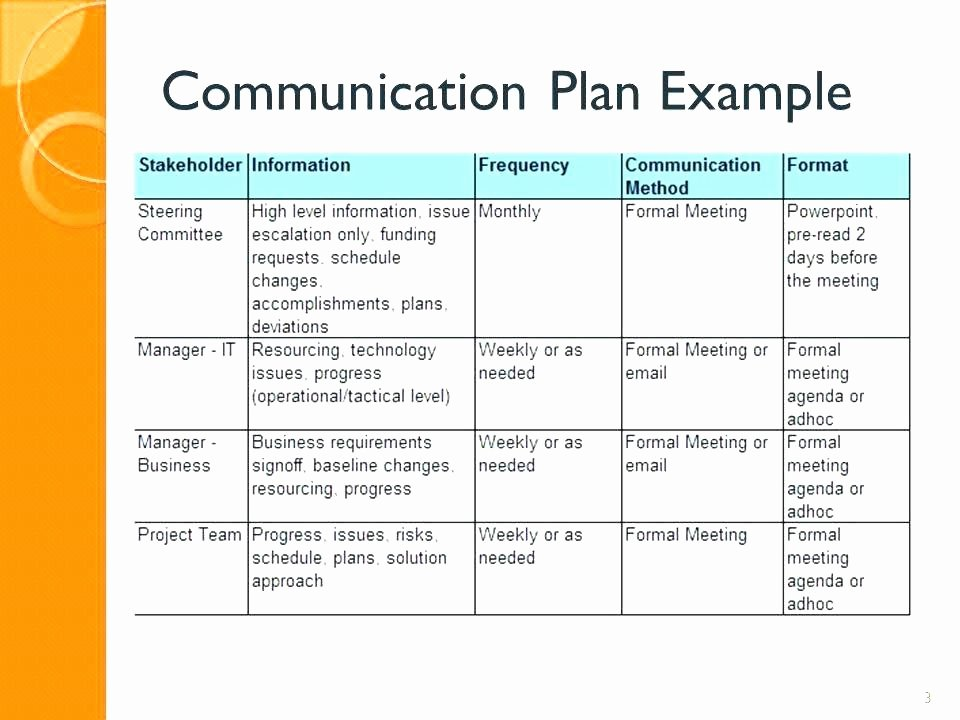 Project Communication Plan Template Luxury Simple Munication Plan Examples Free Templates Template