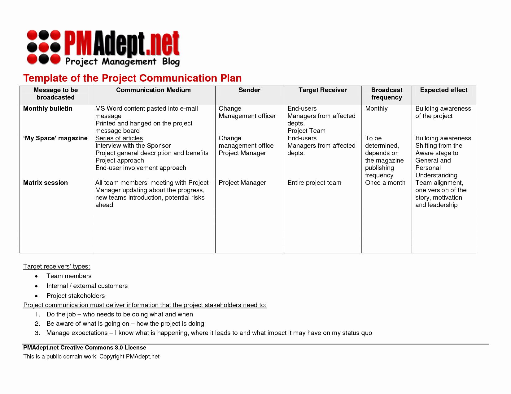 Project Communication Plan Template Unique 29 Of Template Munications Management Plan