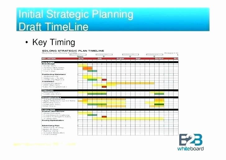 Project Execution Plan Template Fresh Project Plan Schedule Template Sample Project Plan