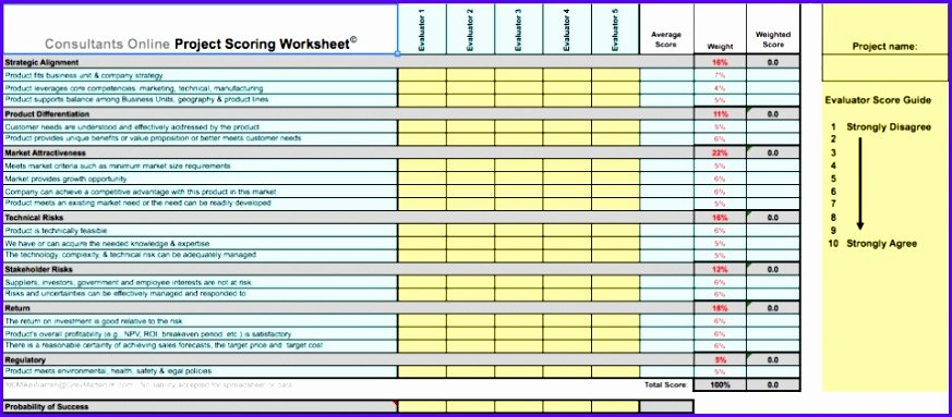 Project Implementation Plan Template Excel Beautiful 7 Excel Implementation Plan Template Exceltemplates