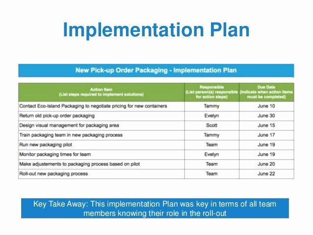 Project Implementation Plan Template New Black Belt Project Storyboard Template Example