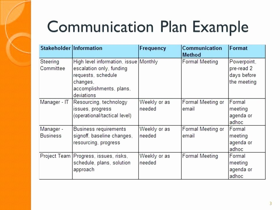 Project Management Communication Plan Template Awesome Change Management Munication Plan Template Awesome