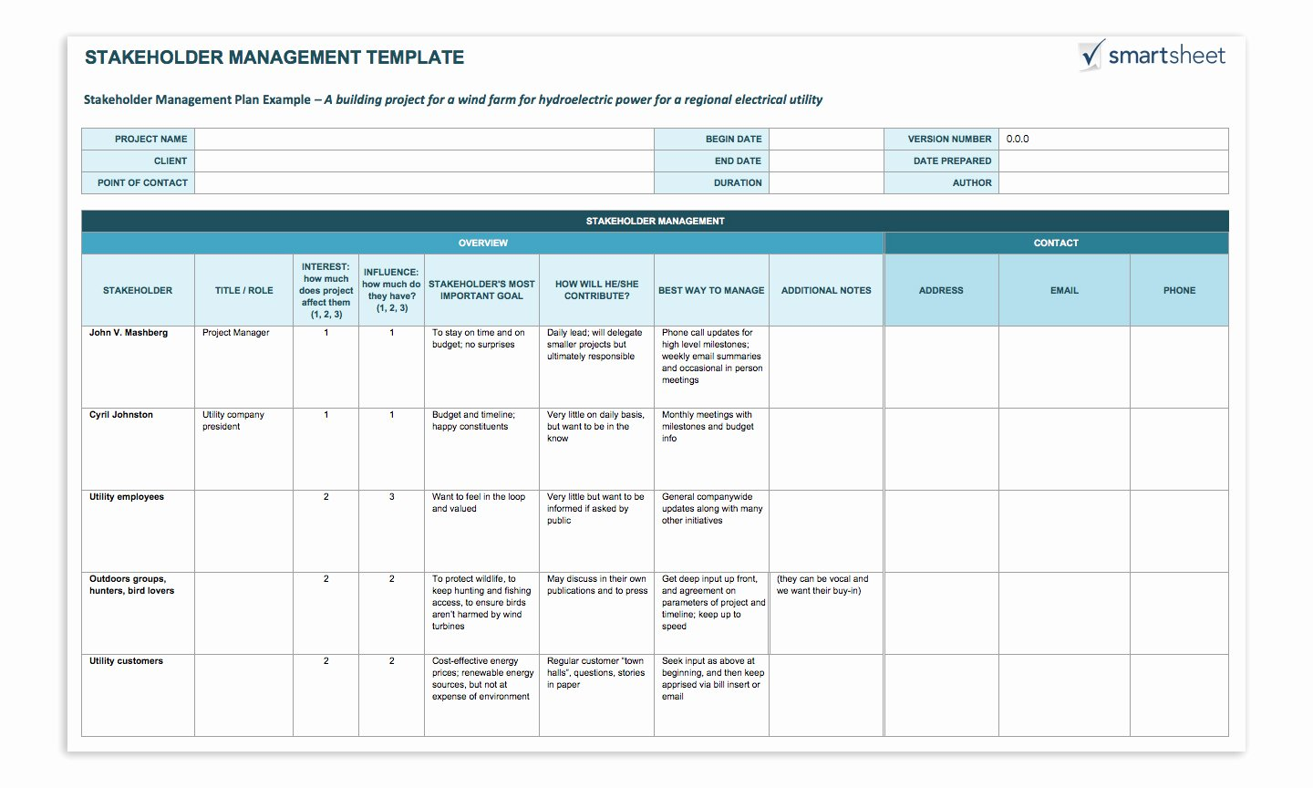 Project Management Communication Plan Template Elegant How to Create A Stakeholder Management Plan Smartsheet