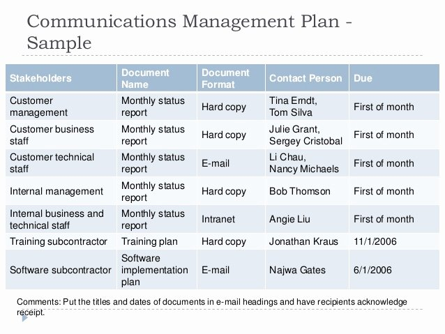 Project Management Communication Plan Template Elegant Project Munications Management Information Technology