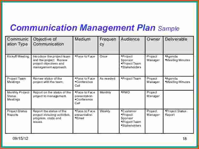 Project Management Communication Plan Template Fresh Munication Plan Example