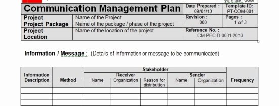 Project Management Communication Plan Template Inspirational 2 Essential Plans In Construction Management Plan