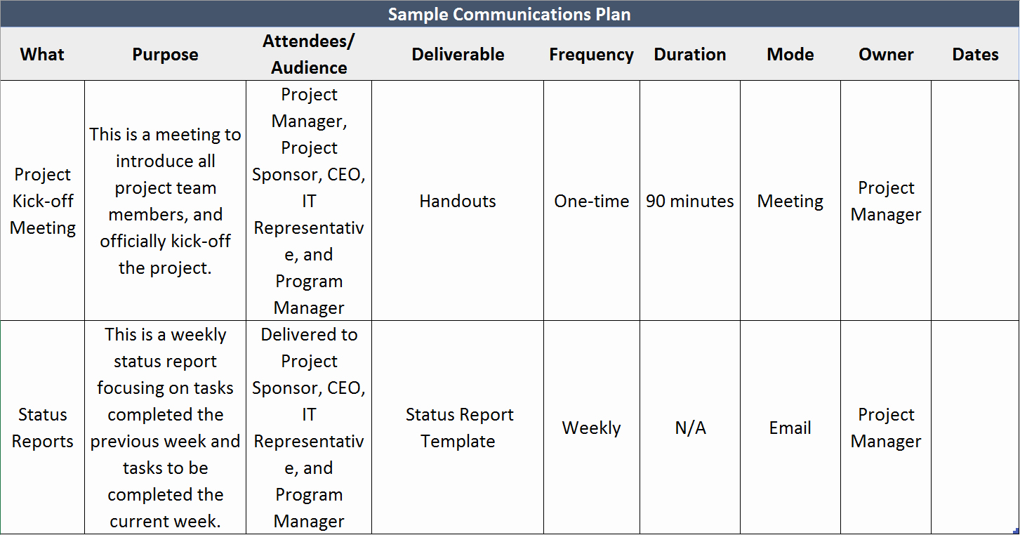 Project Management Communication Plan Template Inspirational Two Ways to Enhance Your toolkit for Stakeholder