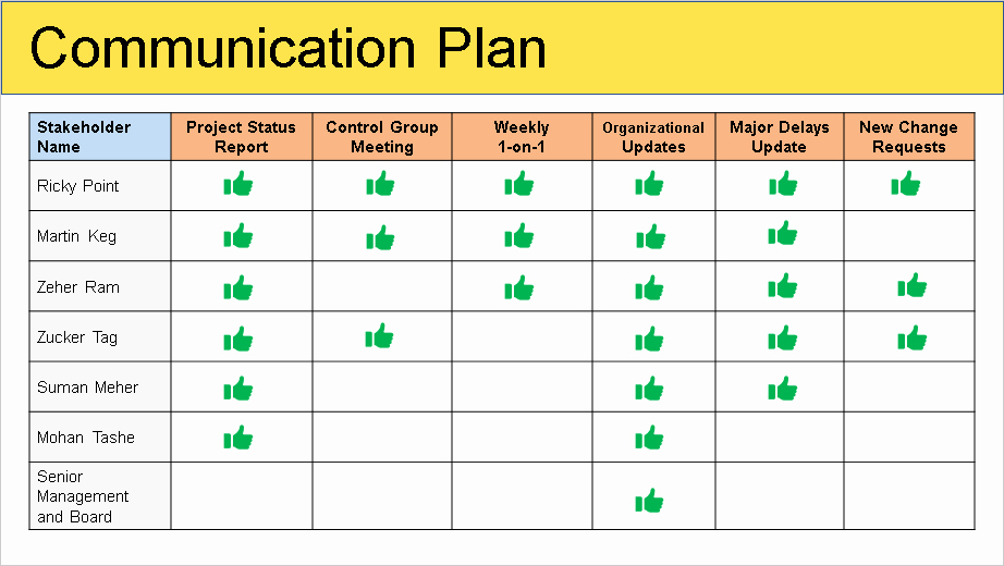 Project Management Communication Plan Template Luxury Stakeholder Management Plan Template Free Download Free