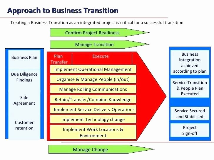 Project Management Transition Plan Template Awesome Transition Work Plan Template
