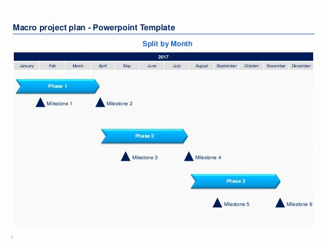 Project Plan Powerpoint Template Beautiful Project Plan Templates In Powerpoint & Excel