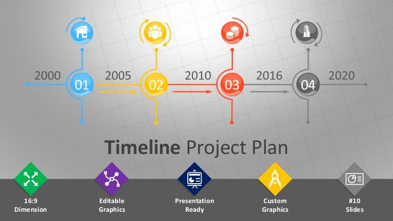 Project Plan Powerpoint Template Best Of Timeline Project Plan Editable Powerpoint [template]