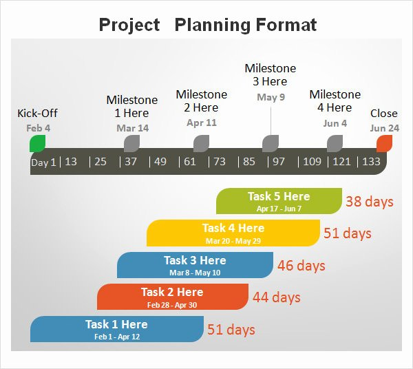 Project Plan Powerpoint Template Elegant Project Planning Template 4 Free Download for Word