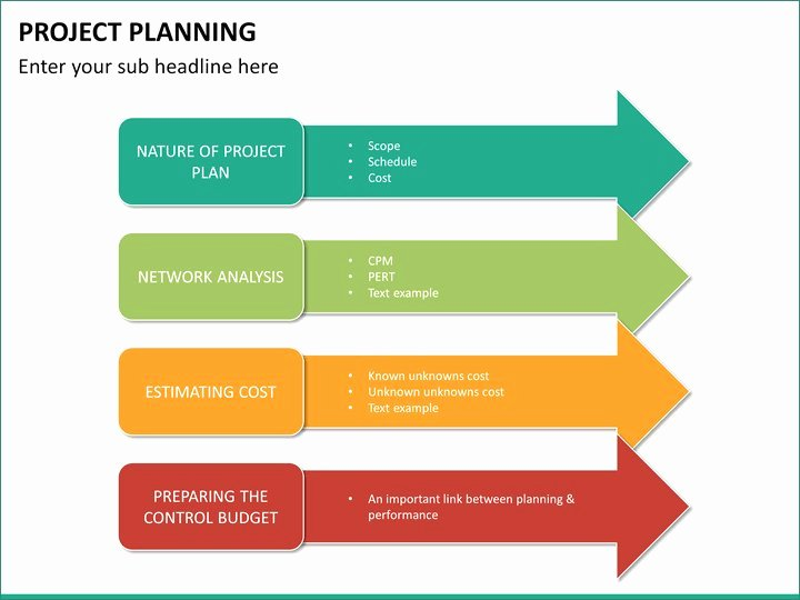Project Plan Powerpoint Template Fresh Project Plan Template Ppt Useful Powerpoint Project