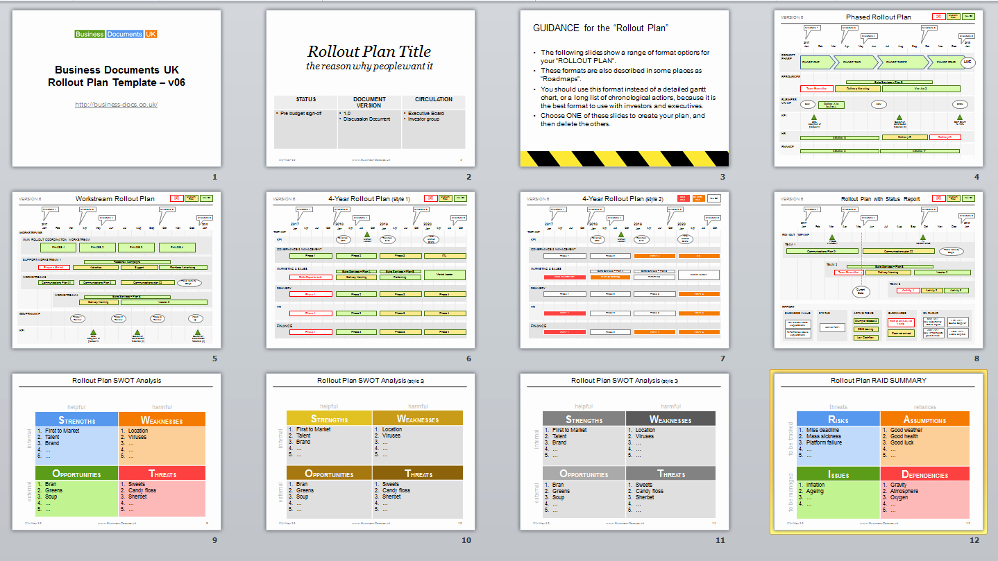 Project Plan Template Powerpoint Beautiful Powerpoint Rollout Plan Template for Your Project Roll Out