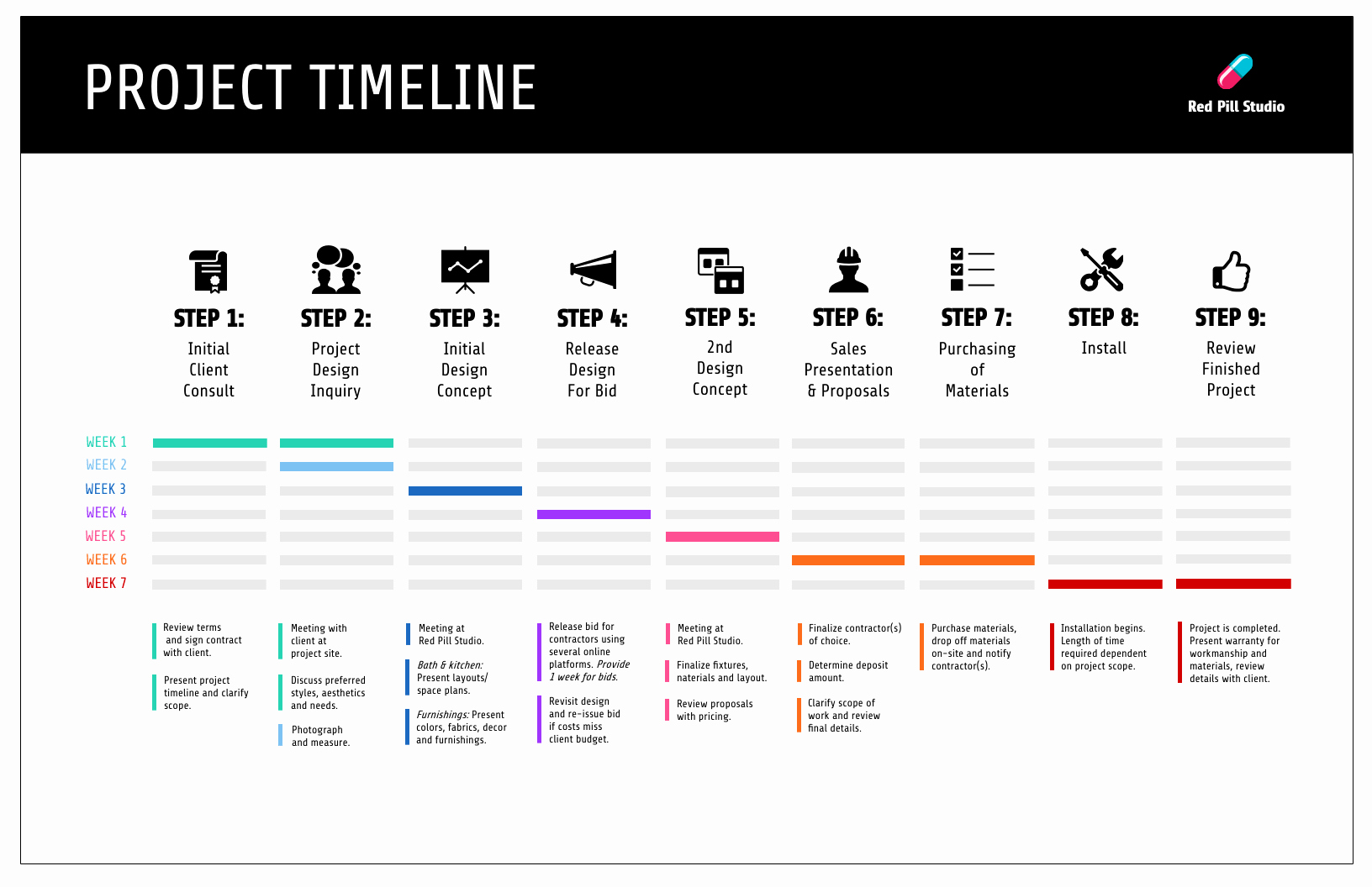 Project Plan Template Powerpoint Unique 15 Project Plan Templates to Visualize Your Strategy
