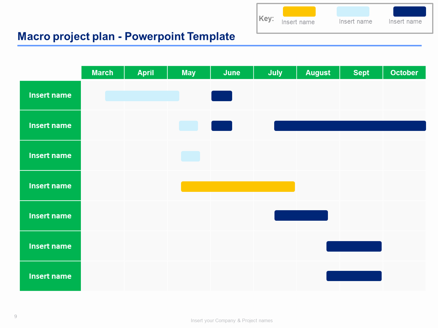 Project Plan Template Powerpoint Unique Download now 10 Project Plan Templates & Project Timeline