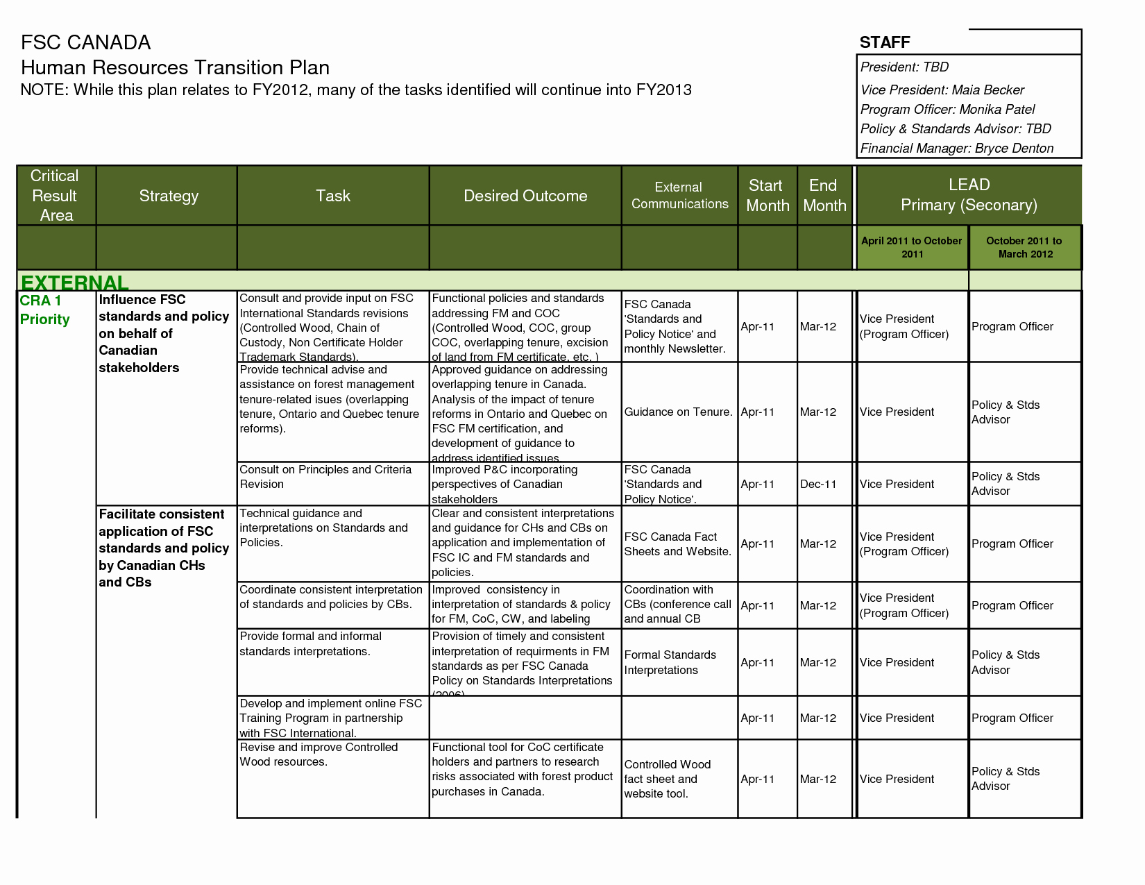 Project Transition Plan Template Excel Awesome Transition Plan Template