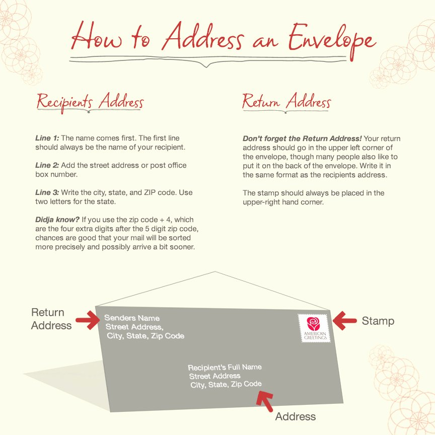 Proper Letter Envelope format Beautiful How to Address An Envelope American Greetings Blog