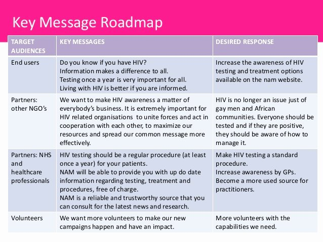 Public Relations Plan Template Inspirational Public Relations Plan for Aidsmap