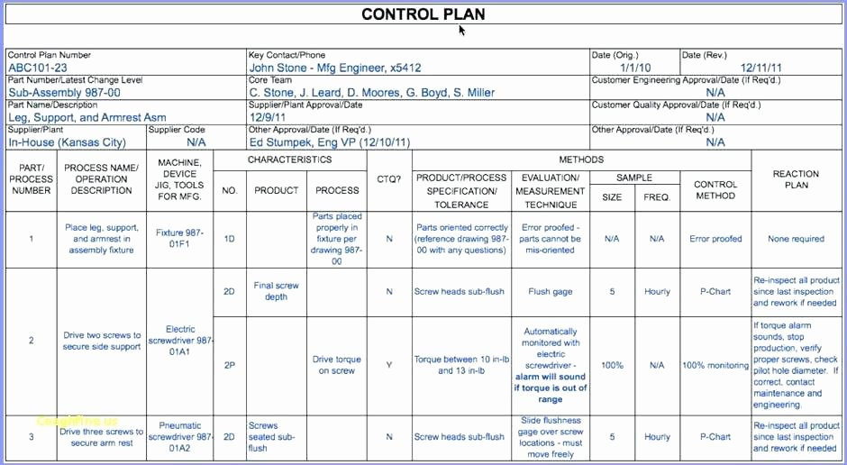 Quality assurance Plan Template Best Of Quality Control Plan
