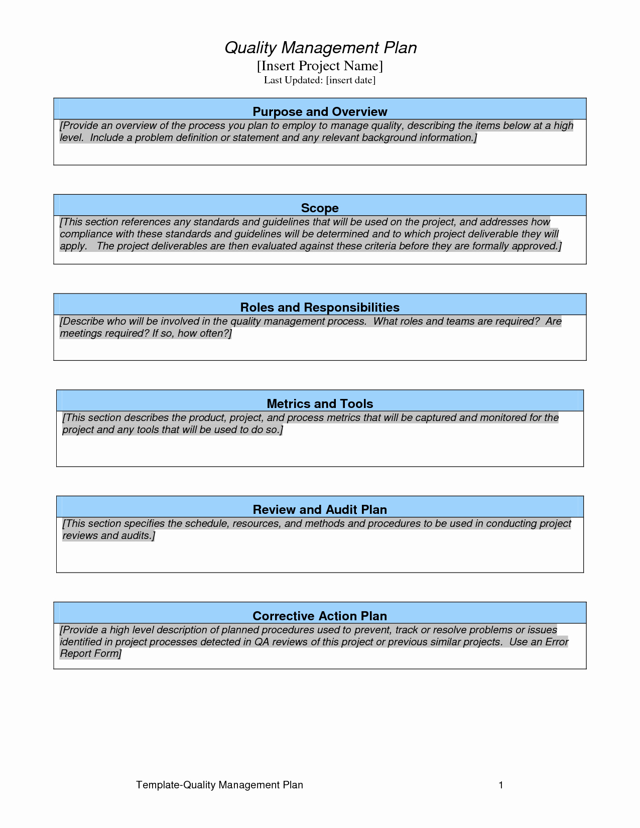 Quality Control Plan Template Awesome Items and Few Behavioral Sample Behavior Plan Management