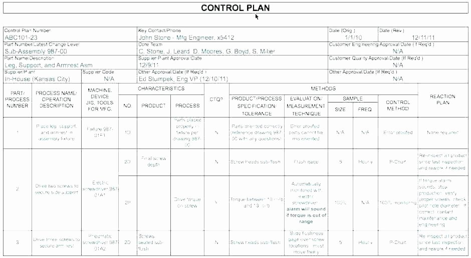 Quality Control Plan Template Awesome Pretty Quality Control Plan Sample Template Quality