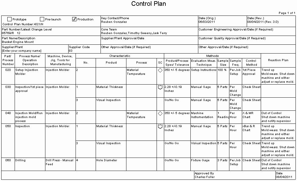 Quality Control Plan Template Best Of Waypoint Global Quality Planner