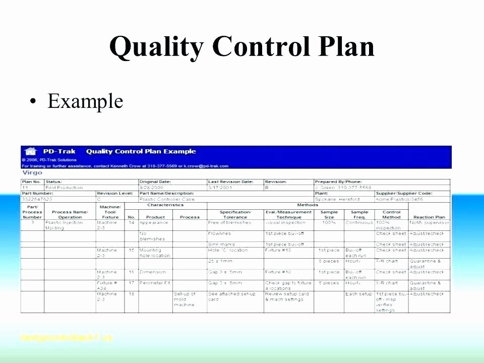 Quality Control Plan Template Construction Best Of Sample Quality Control Plan for Manufacturing Project