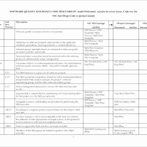 Quality Control Plan Template Construction Elegant Sample Quality Control Plan for Manufacturing Project