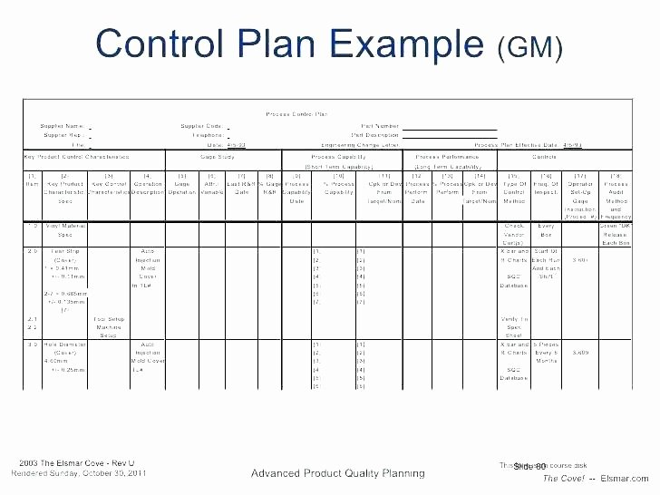 Quality Control Plan Template Construction Fresh Quality Plan Template Example – Hetero