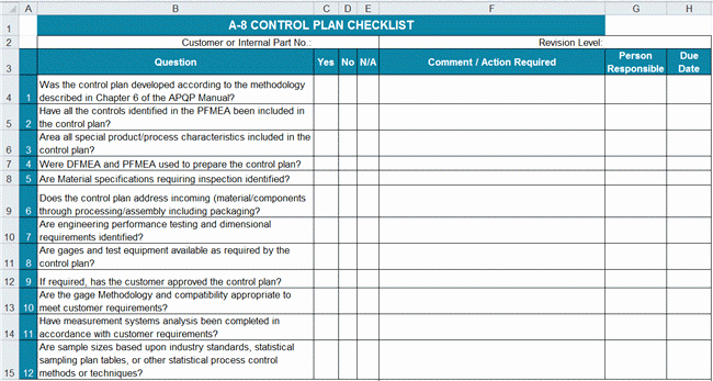 Quality Control Plan Template Excel Awesome Control Plan Template In Excel to Minimize Variation