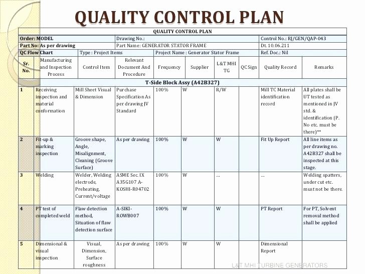 Quality Control Plan Template Excel Awesome Sample Quality Control Plan for Manufacturing Project