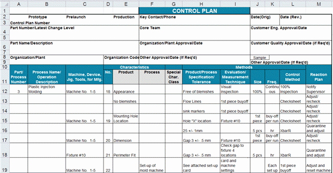 Quality Control Plan Template Excel Best Of Control Plan Template In Excel to Minimize Variation