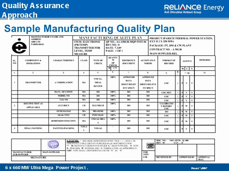 Quality Control Plan Template Excel Best Of Quality Management
