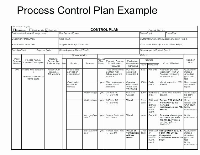 Quality Control Plan Template Excel Unique Quality Control Plan Template Excel Quality assurance