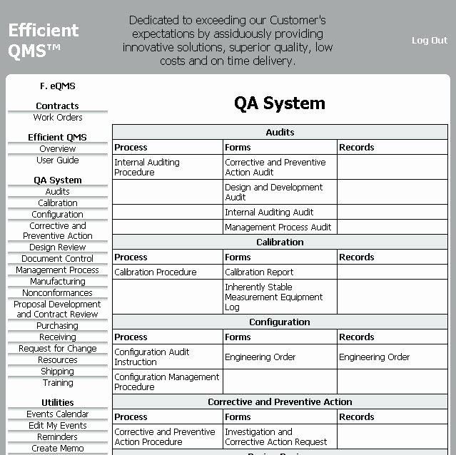 Quality Control Plan Template Fresh Sample Quality Control Plan for Manufacturing Quality