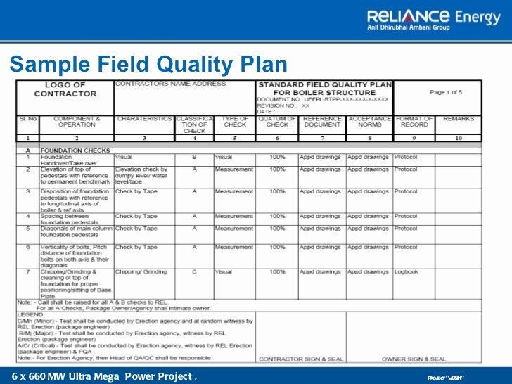 Quality Control Plan Template Luxury 11 Quality Management Plan Examples Pdf Word