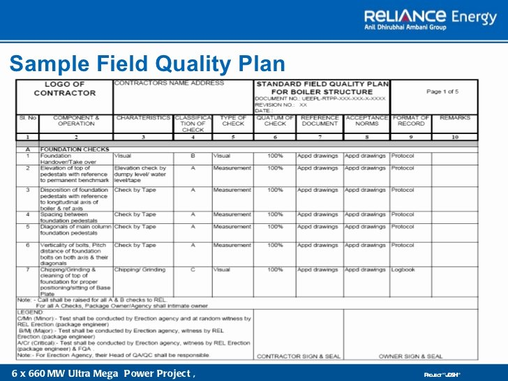 Quality Control Plan Template New Quality Management