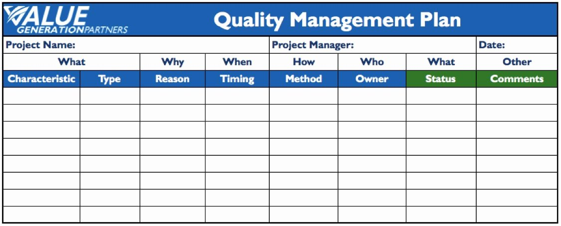 Quality Control Plan Template Unique 11 Quality Management Plan Examples Pdf Word
