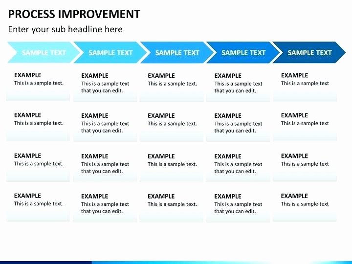 Quality Improvement Plan Template Healthcare Awesome Process Plan Template Management Improvement Plan