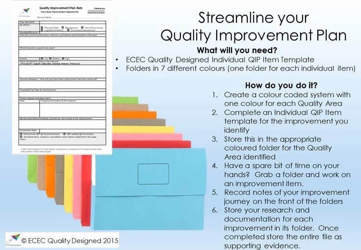 Quality Improvement Plan Template Healthcare Fresh 30 Best National Quality Standards Images On Pinterest