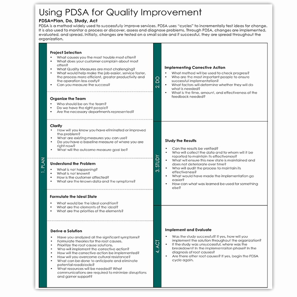 Quality Improvement Plan Template Unique the Gallery for Water Cycle Worksheet Middle School