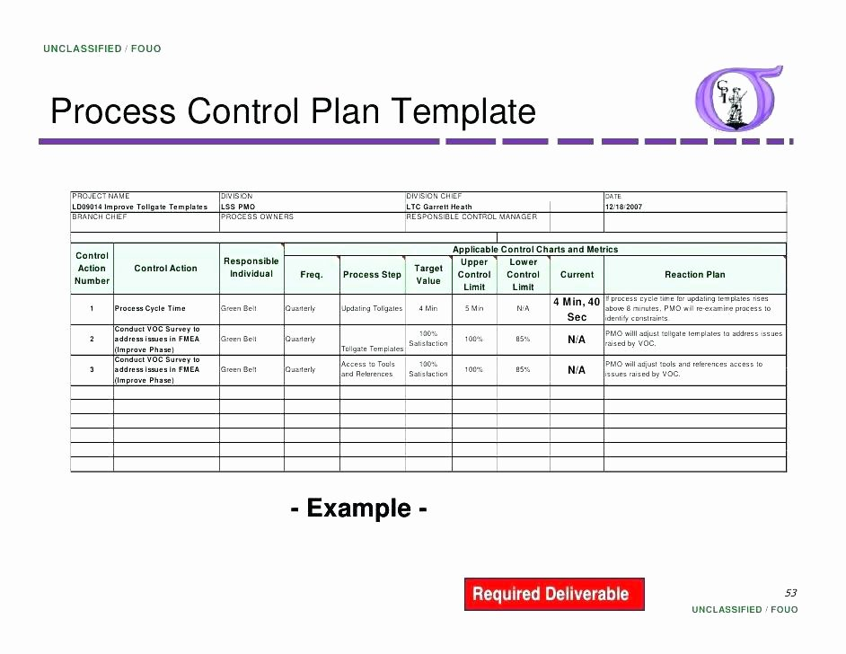 pretty quality control plan sample template images quality plan project quality management knowledge area assurance template control quality control plan template for manufacturing