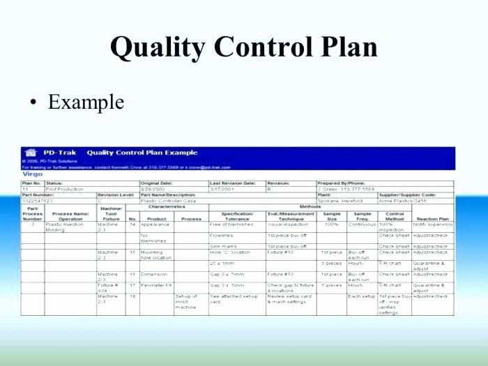 Quality Management Plan Template Beautiful Quality Plan Template Example – Hetero