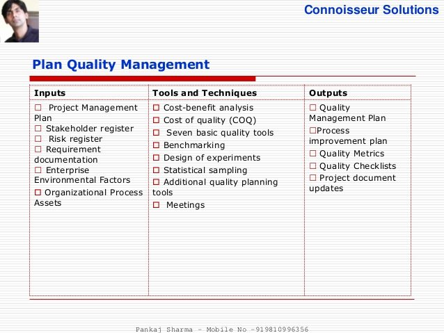 Quality Management Plan Template Best Of Project Quality Management Pmbok 5th Edition