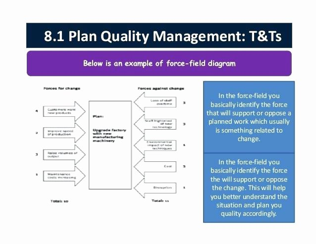 Quality Management Plan Template Inspirational Project Quality Management Plan Template Project Quality
