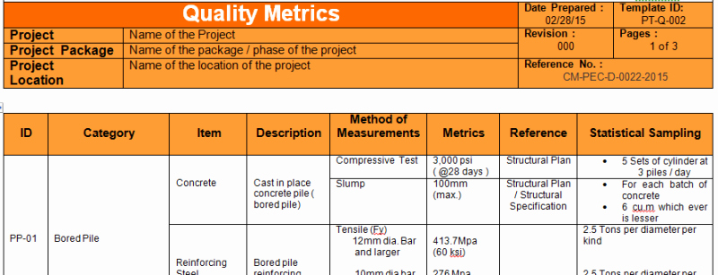 Quality Management Plan Template Luxury How to Plan Quality for Your Construction Project