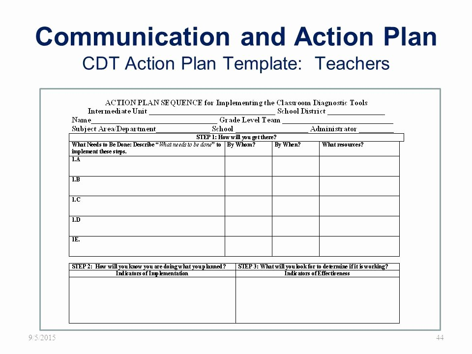 Quarterly Action Plan Template Inspirational Classroom Diagnostic tools Ppt