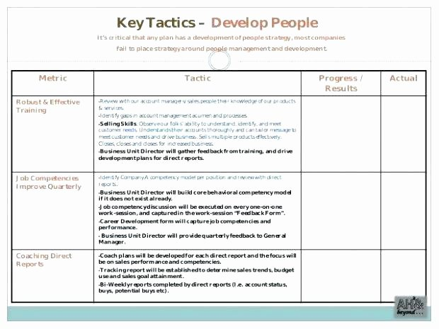Quarterly Action Plan Template Inspirational Quarterly Work Plan format What is An Action Template